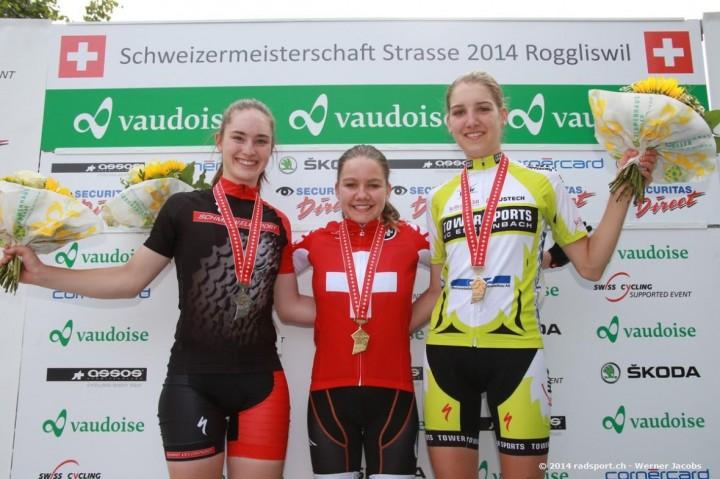 Sina Frei - Gold bei Frauen U19